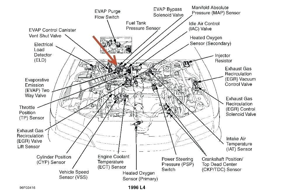 Oxygen Sensor Bypass Resistor