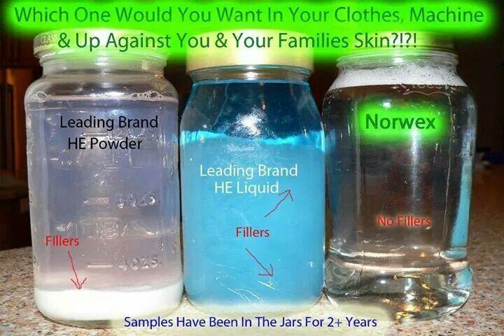 A Comparison Of Detergents Norwex Norwex Detergent Norwex Cleaning