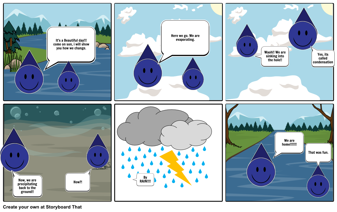 image result for water cycle comic strip example [ 1164 x 733 Pixel ]
