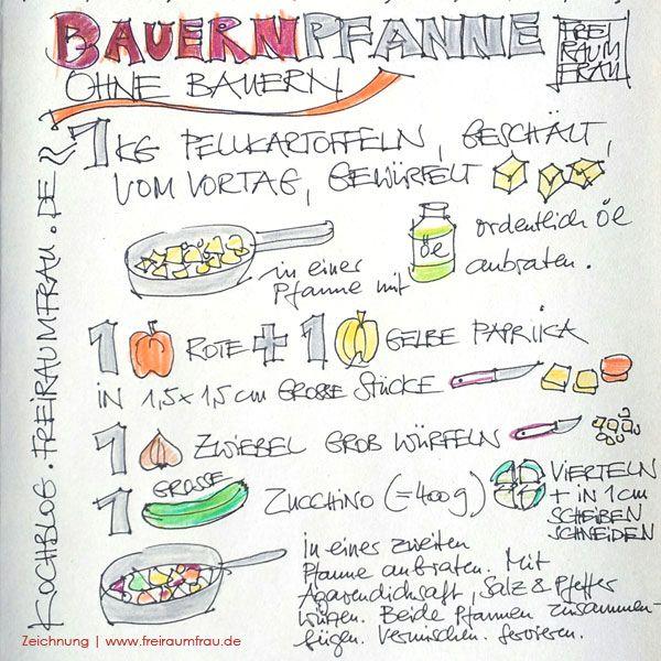 basische Rezepte  Freiraumfrau  Kochblog  Basische Ernhrung  Rezepte Kochbuch selbst