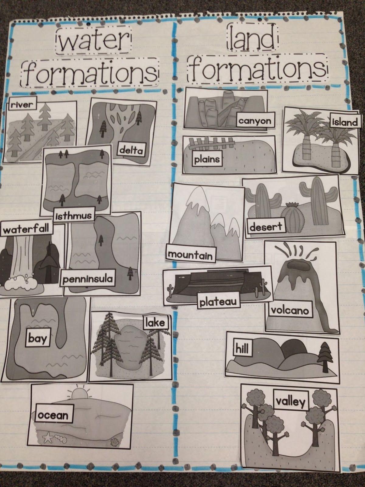 Chalk Talk A Kindergarten Blog Landforms In With