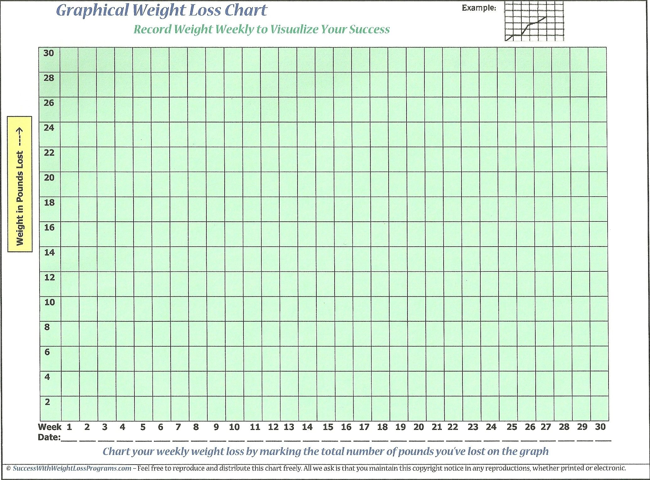 weight loss chart health and fitness pinterest weight loss