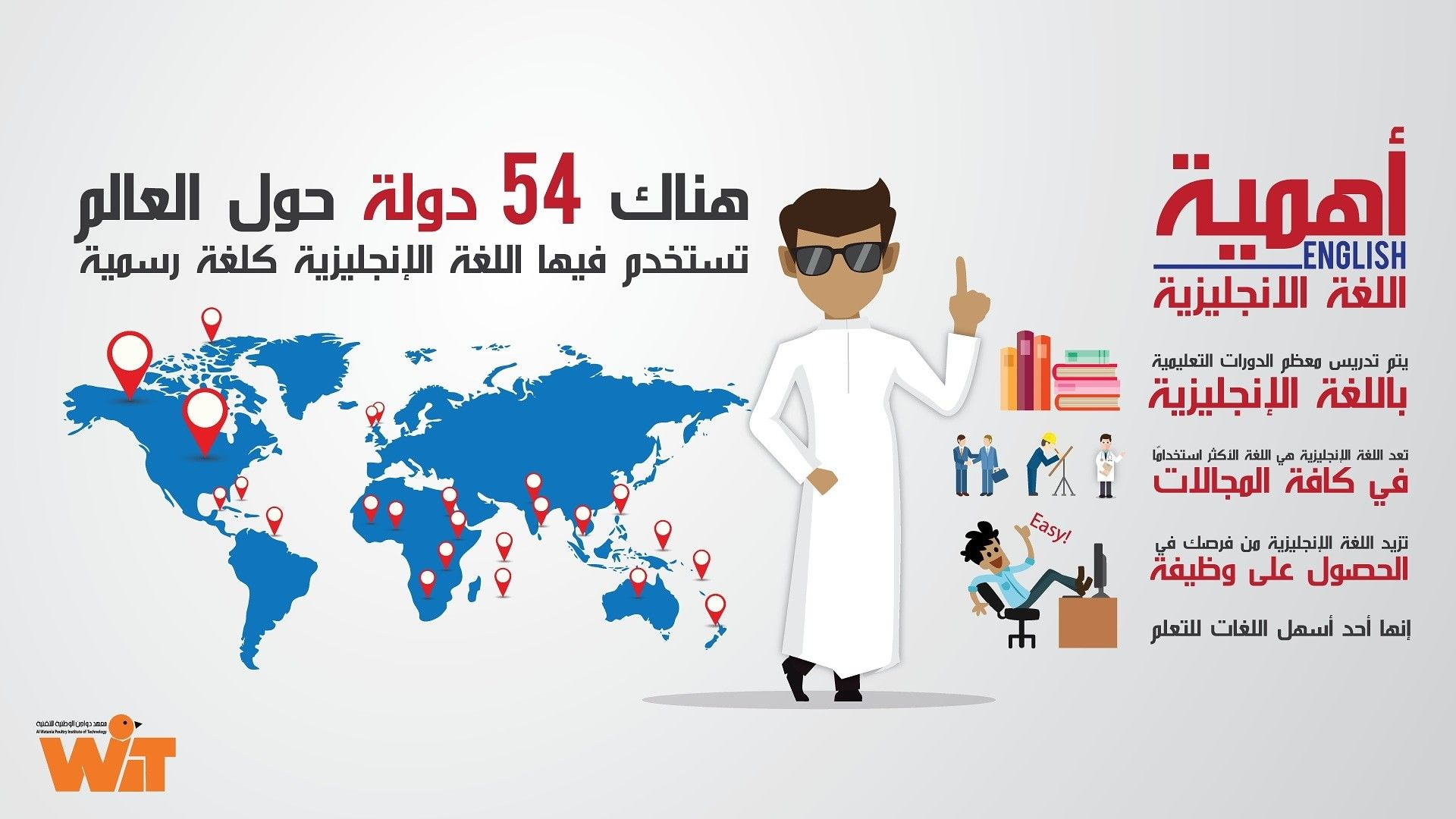 Pin By English Language Center At Wit On اااااا الله Infographic Home Decor Decals Decor