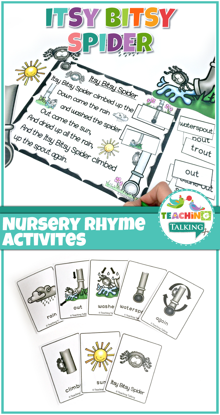 Nursery Rhymes Activities for Itsy Bitsy Spider | homeschool ...