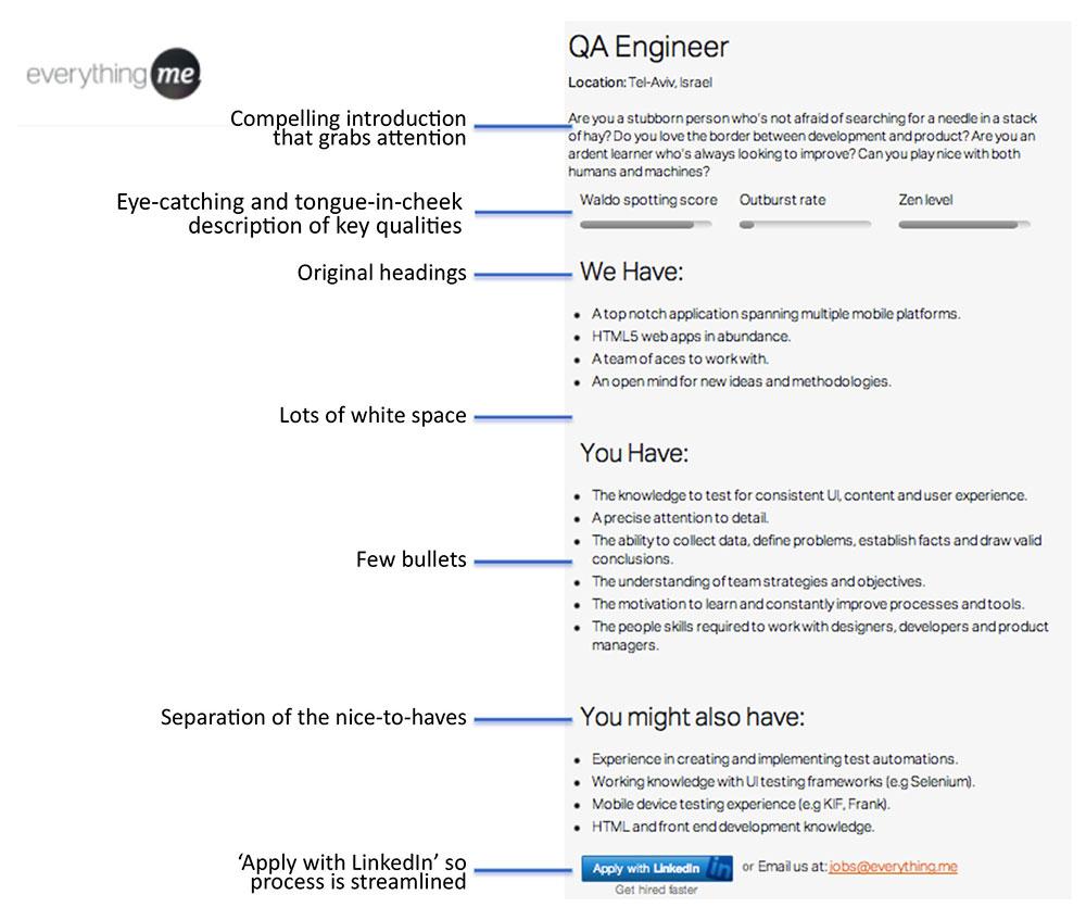 Job Descriptions That Win 3 Outstanding Examples Linkedin Talent Blog Job Description Business Template Editing Writing