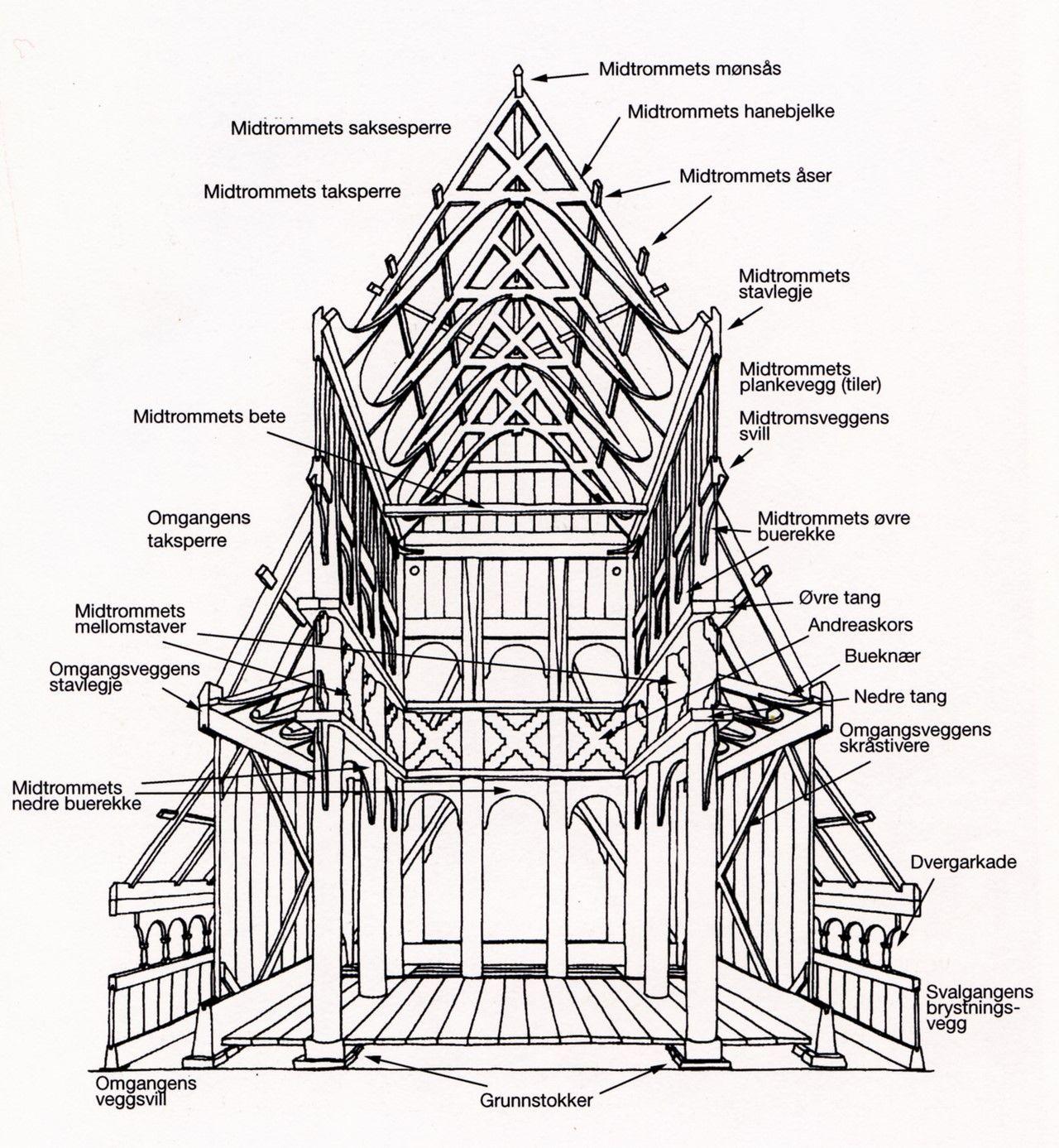 borgund norway stave church