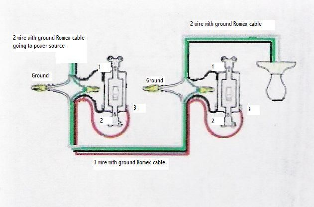 3 way switch wiring diagram for the most typical setup. Black Bedroom Furniture Sets. Home Design Ideas