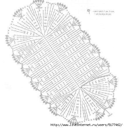 Oval Doily Chart Pattern Croch Amo Pinterest Chart Patterns