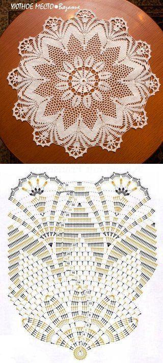 crochet pattern | Häkeldeckchen | Pinterest | Häkeln, Häkelmuster ...
