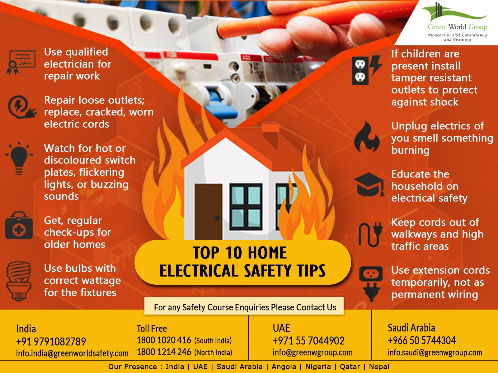 Top 10 Home Electrical Safety Tips Fire Safety Tips Online Certificate Programs Electrical Safety