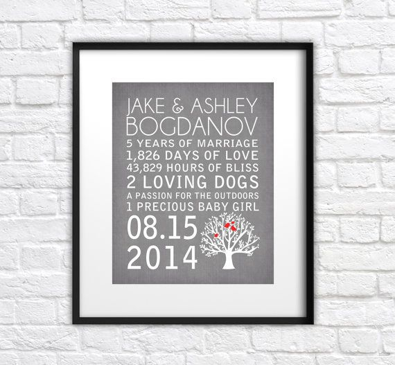Five Year Wedding Anniversary Gift For Husband: Anniversary Gift, Custom Art Print , 5 Years Of Marriage
