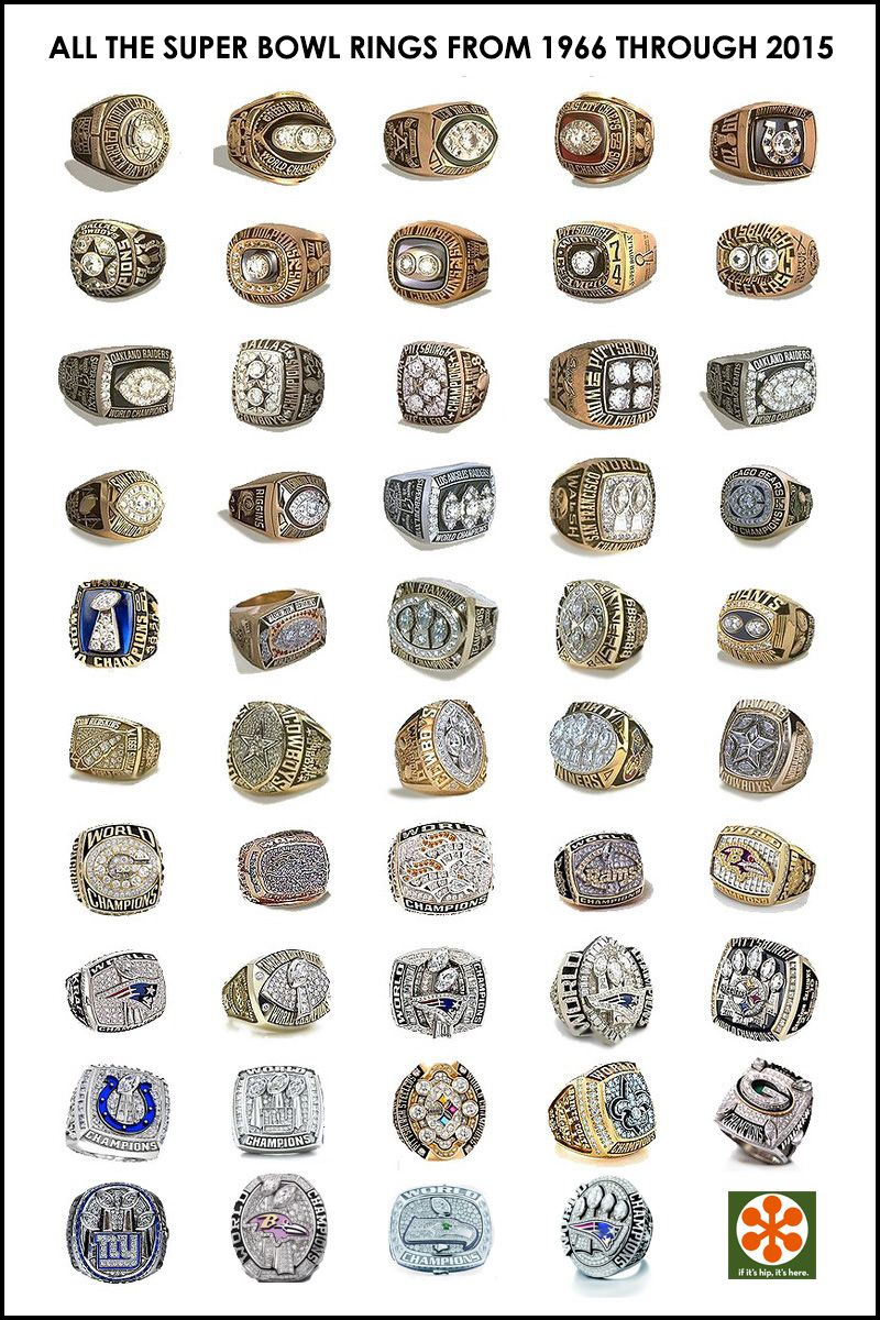 inspiration super bowl broncos new ring england some patriots rings might r denver had have nfl xlix pg comments