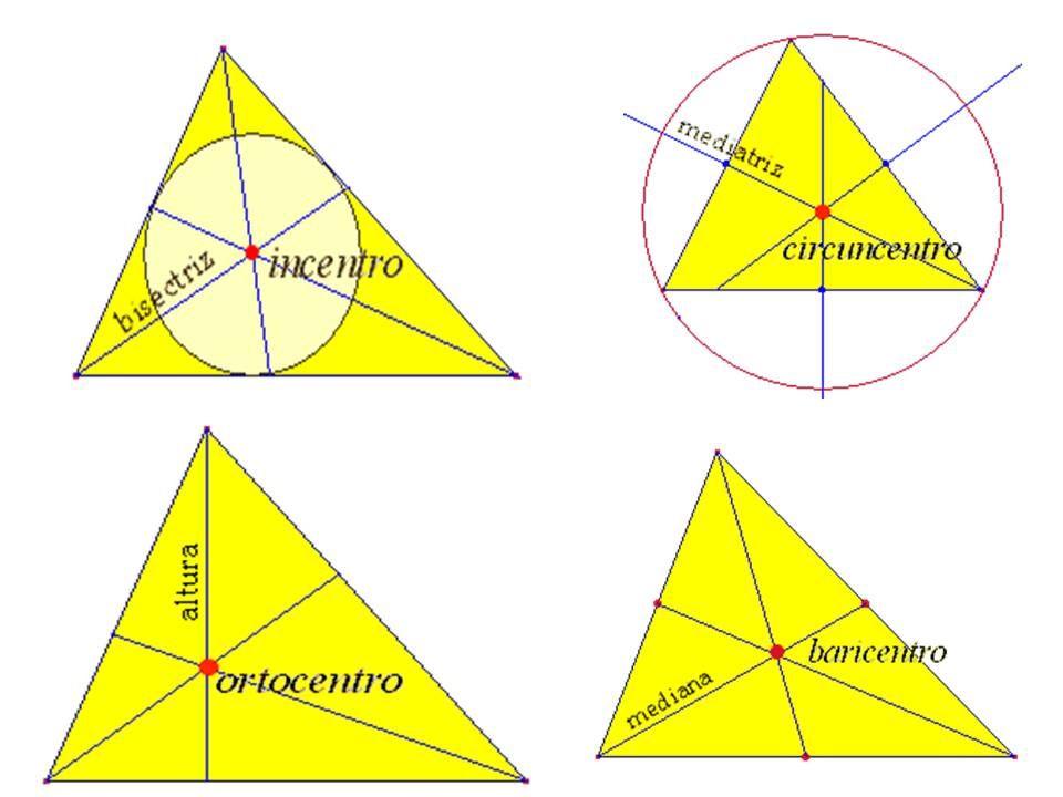 Punto De Intersección De Las Mediatrices De Un Triángulo Idem De Las Bisectrices Idem De Las Alturas Triangulos Geometría Plana Congruencia De Triangulos
