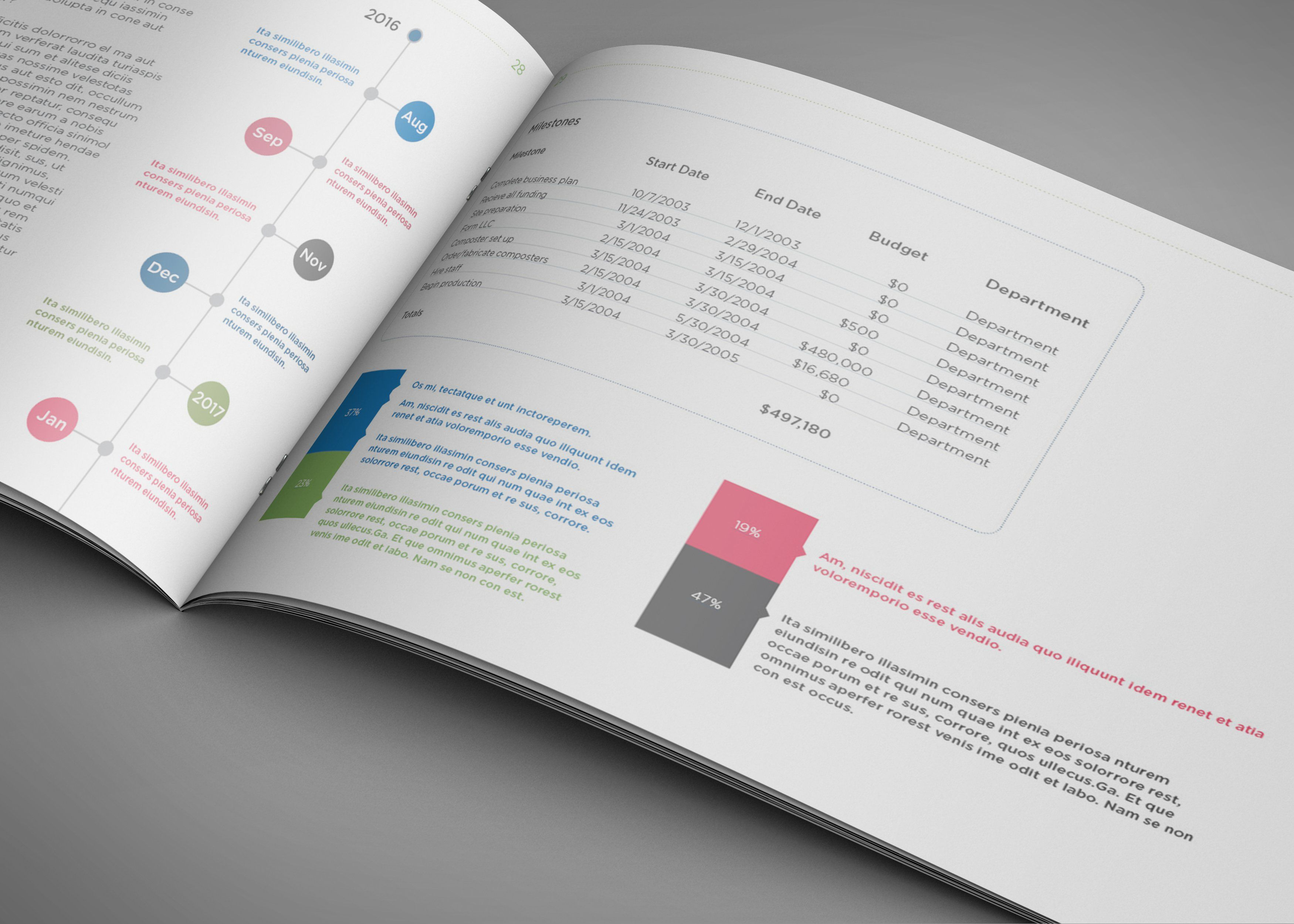How To Create An Effective Business Plan Design Haven Articles - Effective business plan template