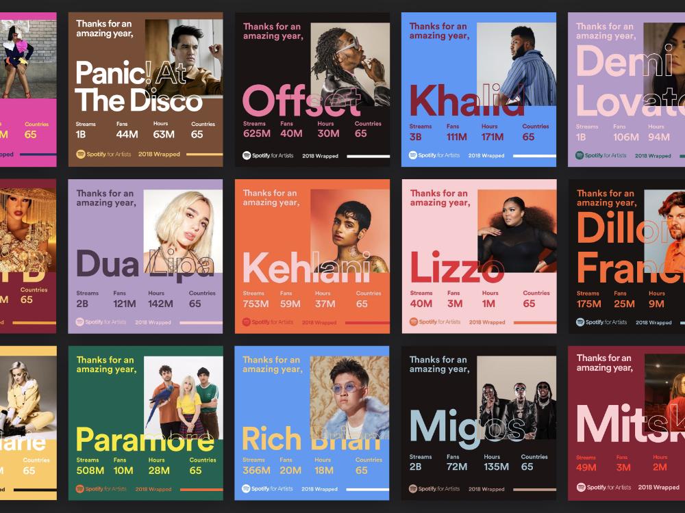 Spotify 2018 Wrapped in 2020 Spotify, Erik, Creative