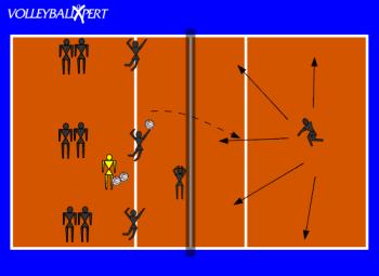 Defense Touch Ten By Volleyballxpert Com Volleyball Drills Volleyball Passing Drills Youth Volleyball