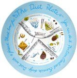 The Diet Plate Female Diet Plate - http://trolleytrends.com/health-fitness/the-diet-plate-female-diet-plate