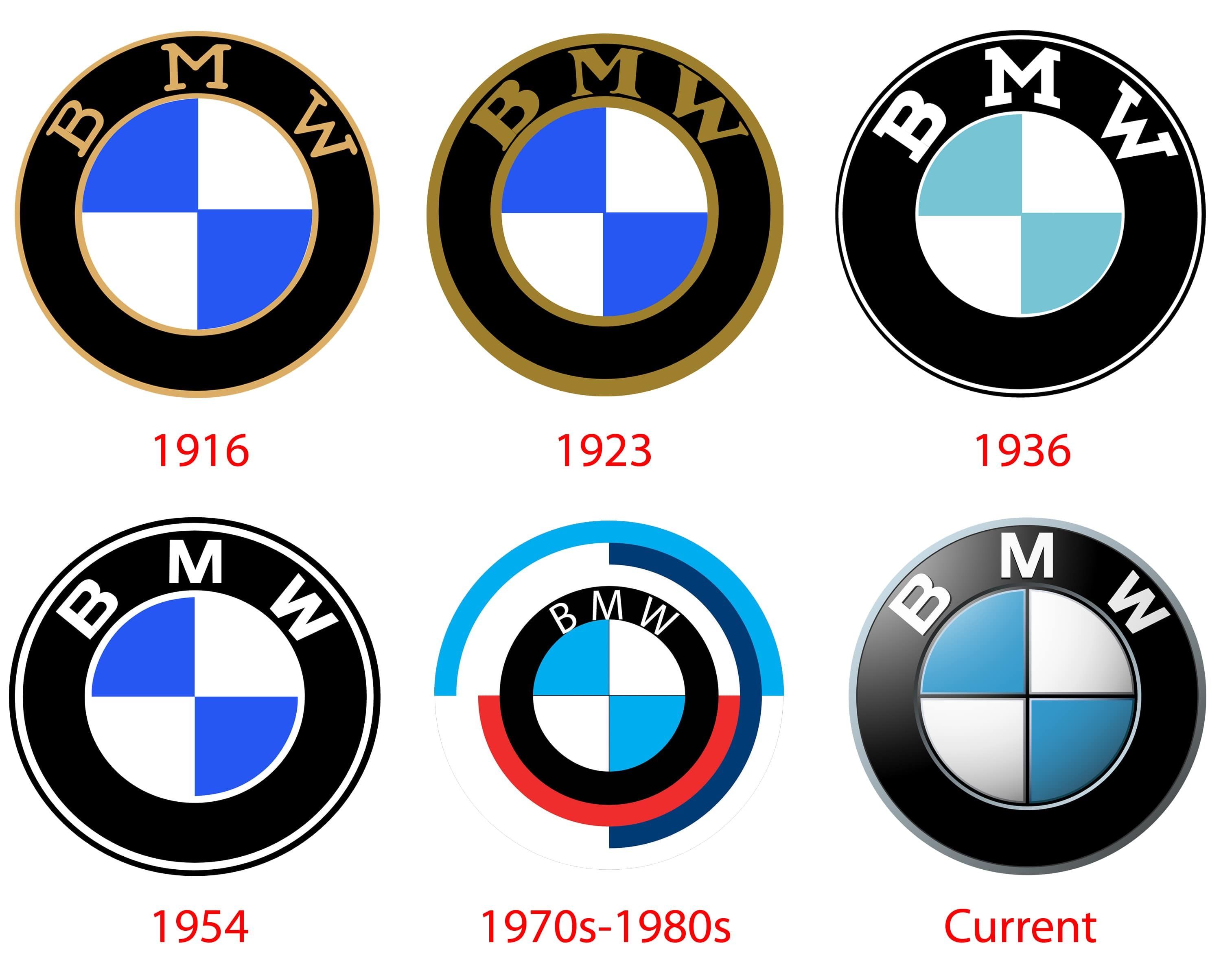 Bmw Logo History Meaning Motorcycle Brands Bmw Logo Bmw Motorcycle Logo