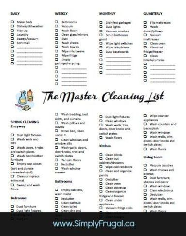 the master cleaning list free printable planners organization