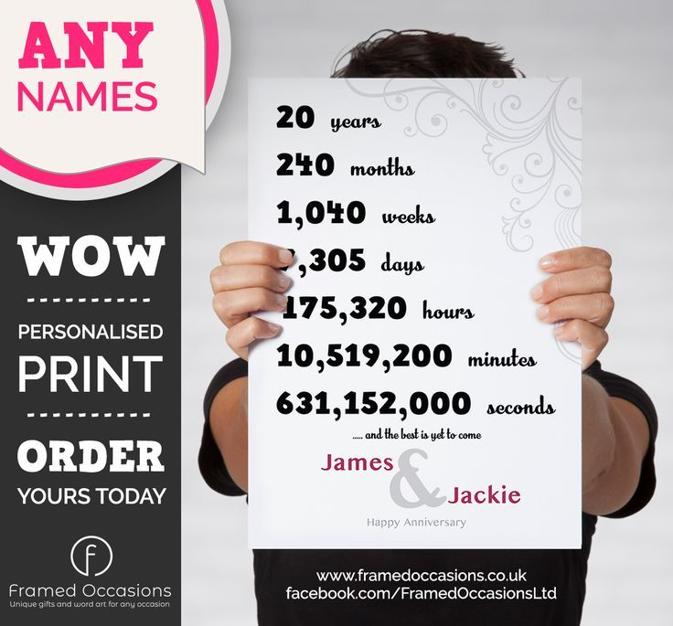 Personalised 20th Wedding Anniversary Print (Design 2). Twentieth anniversary wa #20thanniversarywedding