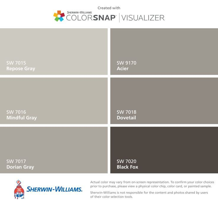 Best Sherwin Williams Kitchen Colors