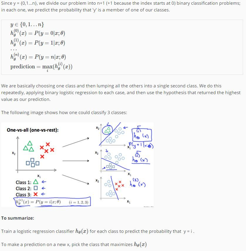Multiclass Classification: One-vs-all | Data Science in 2019 | Data
