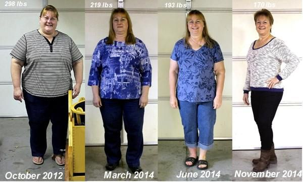 Lose Weight And Feel Full