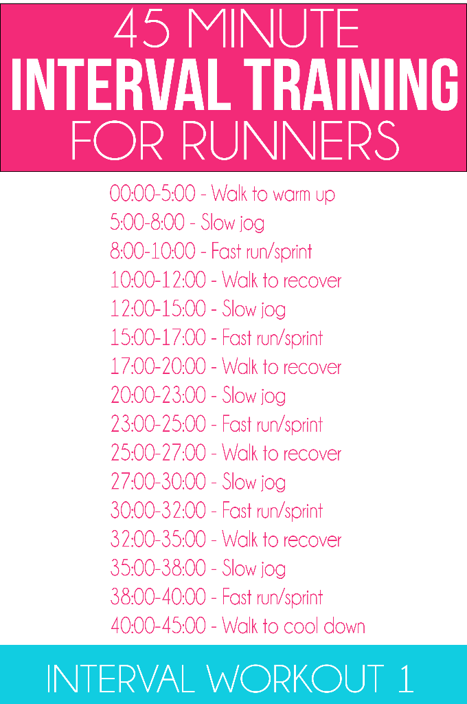 Great interval workout for runners along with eight weeks ...