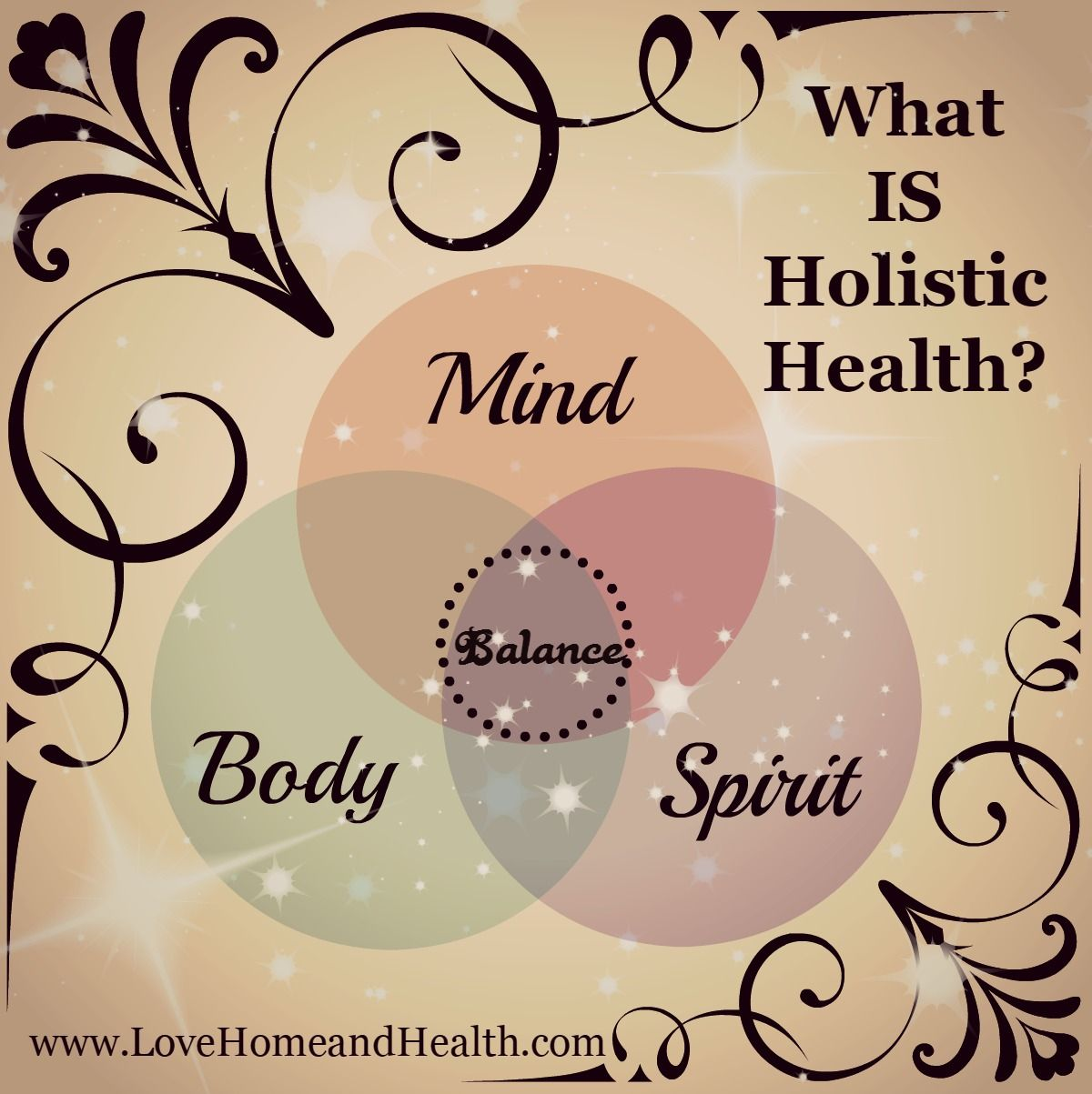 Center for holistic herbal therapy - What Is Holistic Healing