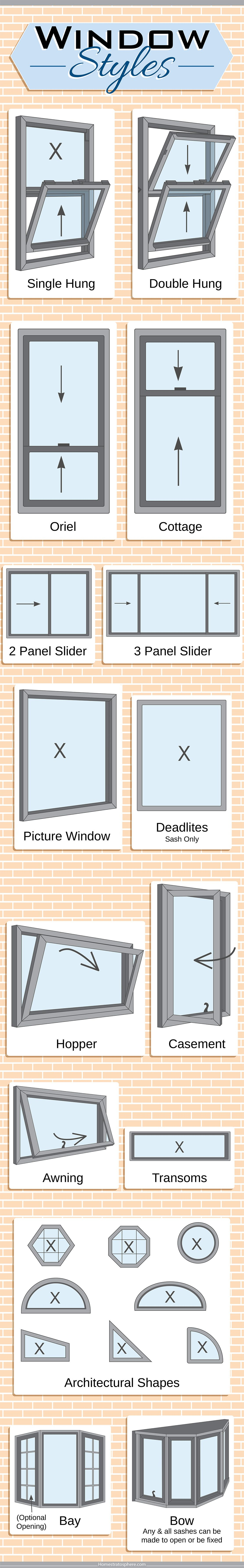 27 Different Types Of Windows Diagrams Window Styles Window
