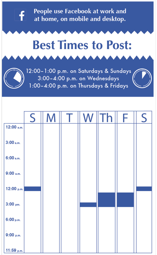The Best Times To Post On Social Media Real Estate Fun Real