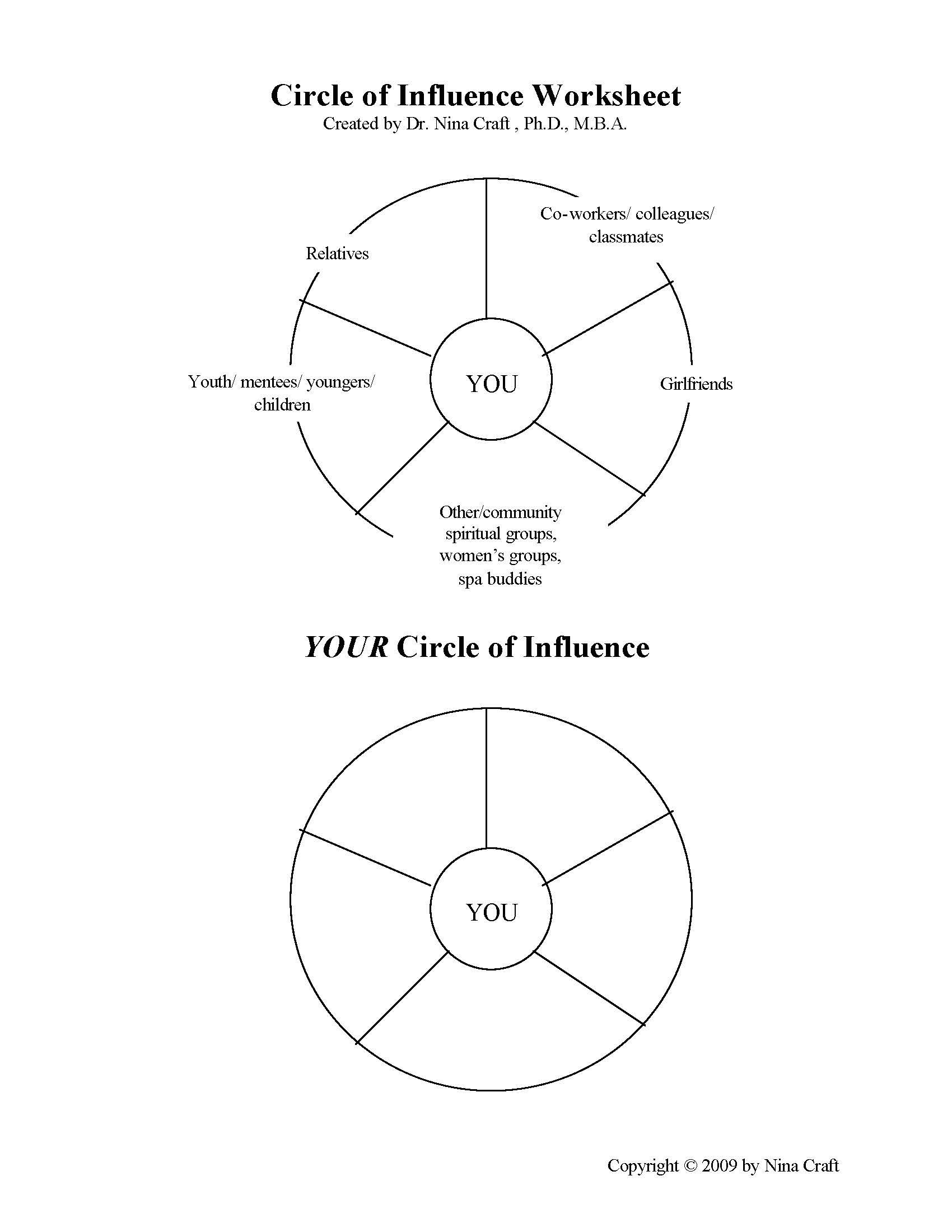 Circle Of Influence Worksheet