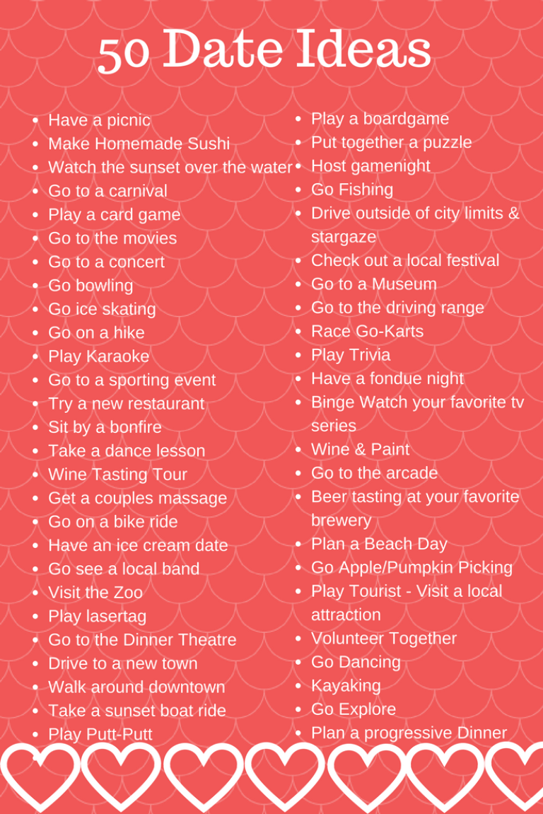 First Date Checklist - Women