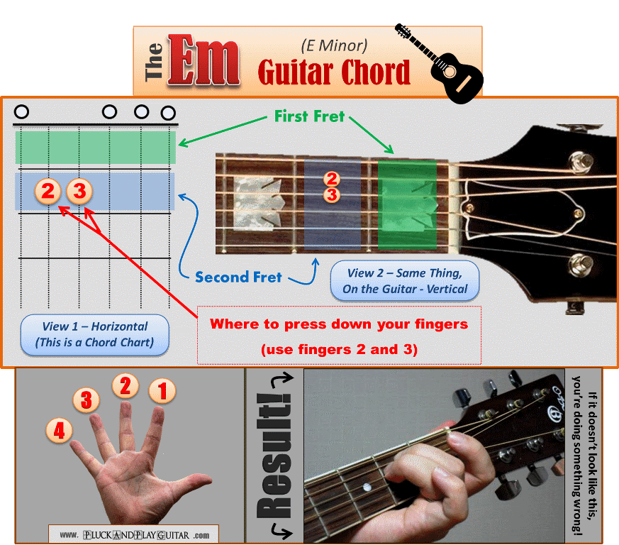 How to play Em Guitar Chord | Just For Fun | Pinterest | Guitar chords