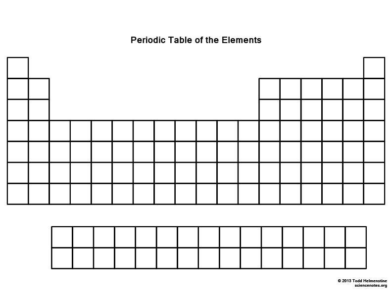 Blank Periodic Table | Science Classroom | Periodic table of ...