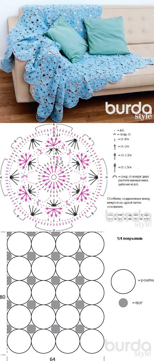 otkroysunduk.ru | cuadros abuela | Pinterest | Crochet blankets ...