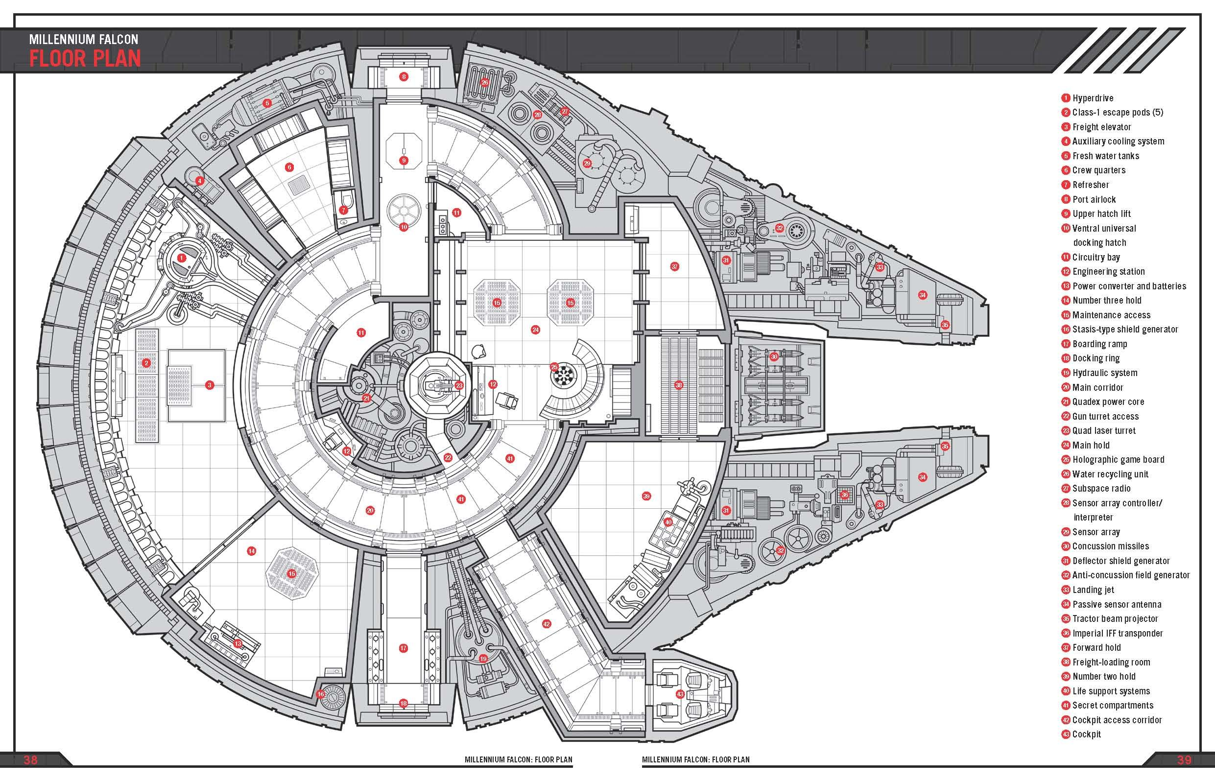 A floor plan of the millennium falcon from star wars from the haynes manual