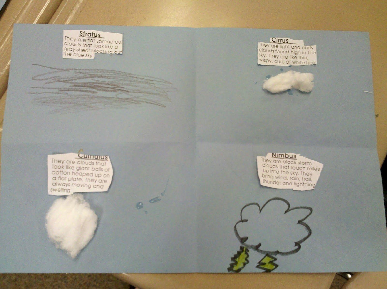 Fun In First Grade Weather