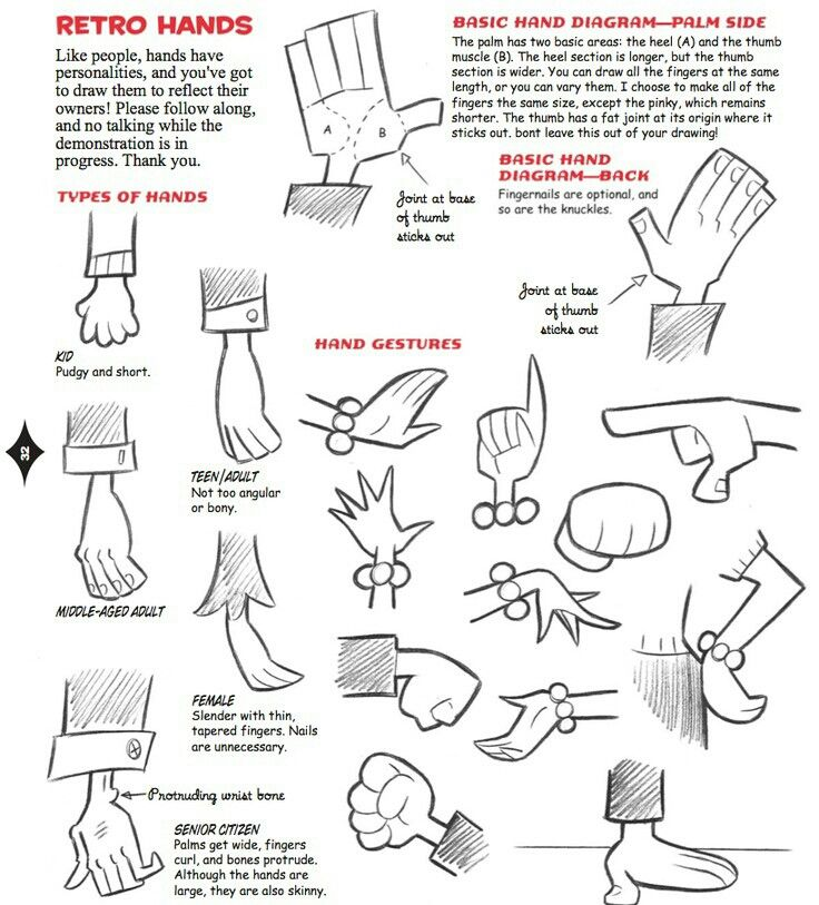 Comic Character Design Tutorial : Pin by lucien on how to draw pinterest drawing