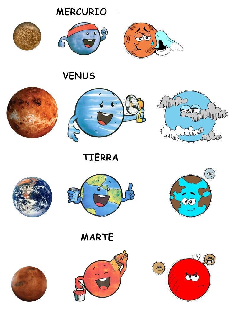 Los Planetas Del Sistema Solar Dibujos Diferentes Para