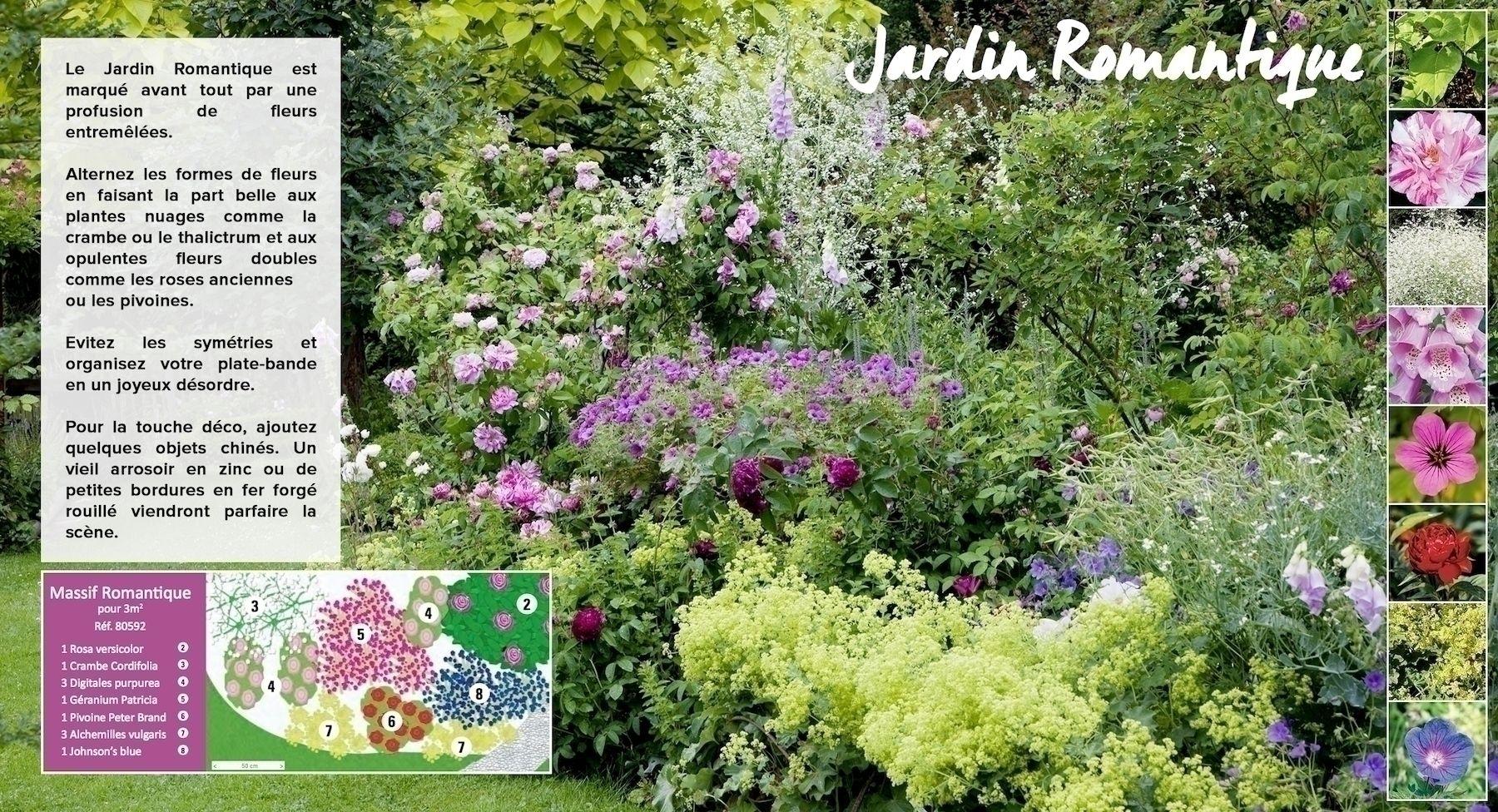 Massif Romantique | vrt 7 | Jardin romantique, Jardins et Idées jardin