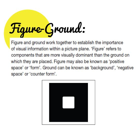 Visual Elements Definition : Definition of figure ground elements