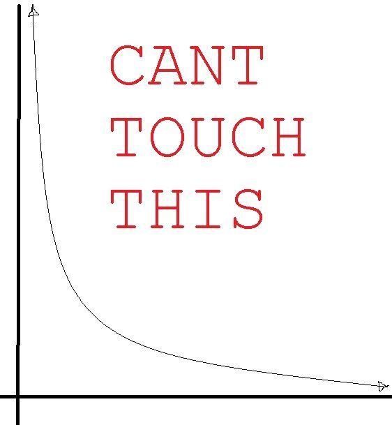 What S The Best Math Joke You Ever Heard R Askreddit Math Jokes Math Fun Math