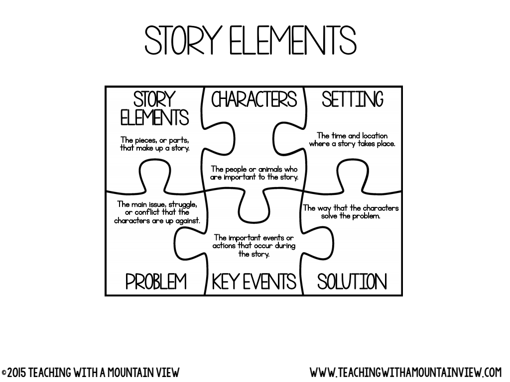 Story Elements Notes