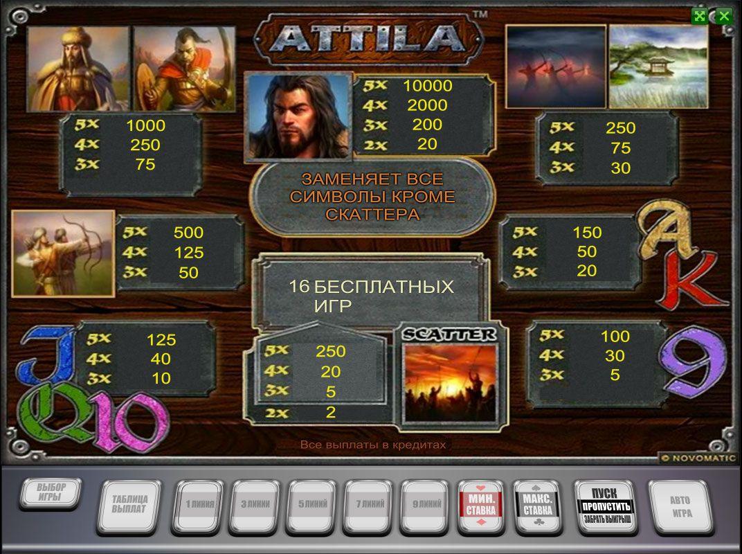 Эмулятор игровые автоматы играть бесплатно
