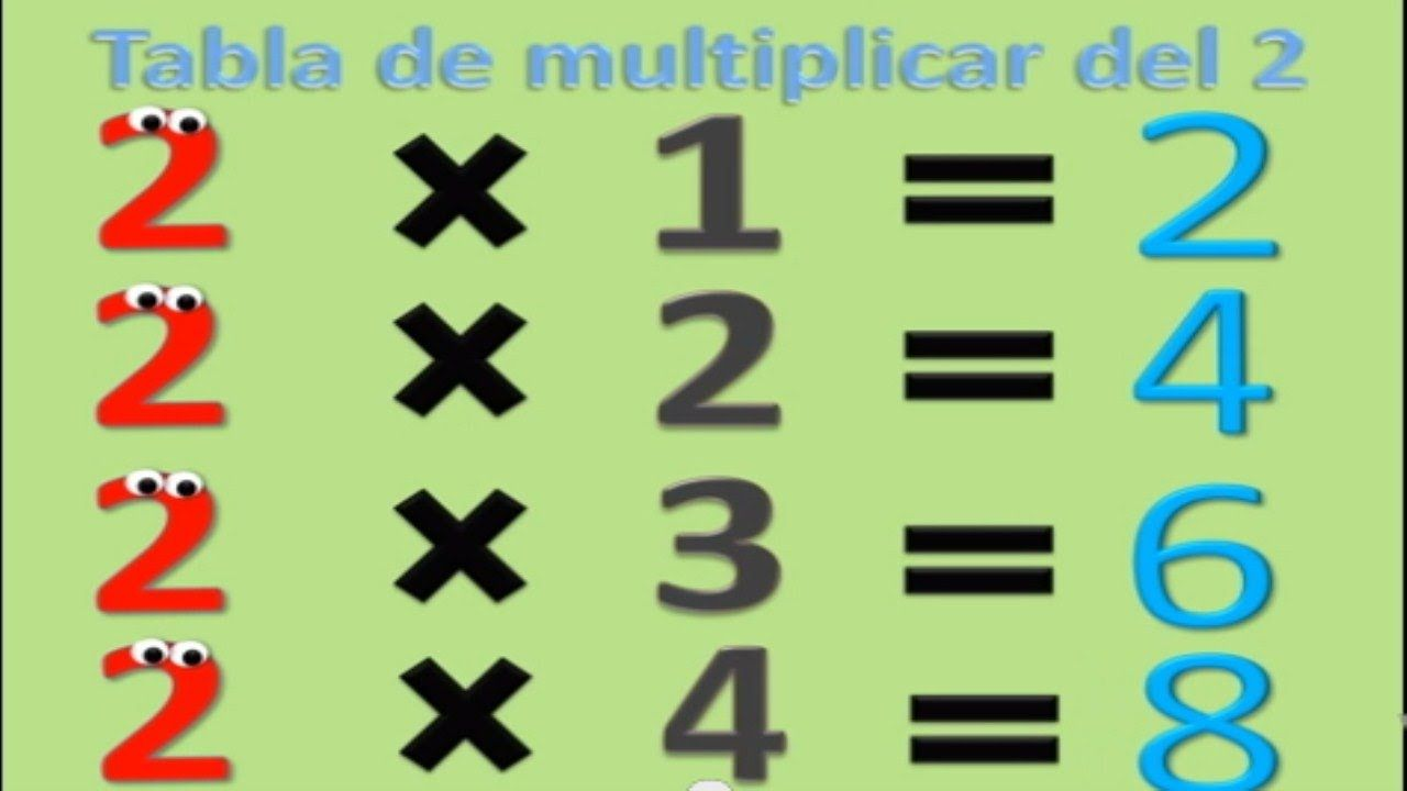 Multiplication table number 2 in spanish for childrentabla de multiplication table number 2 in spanish for childrentabla de multiplic gamestrikefo Gallery