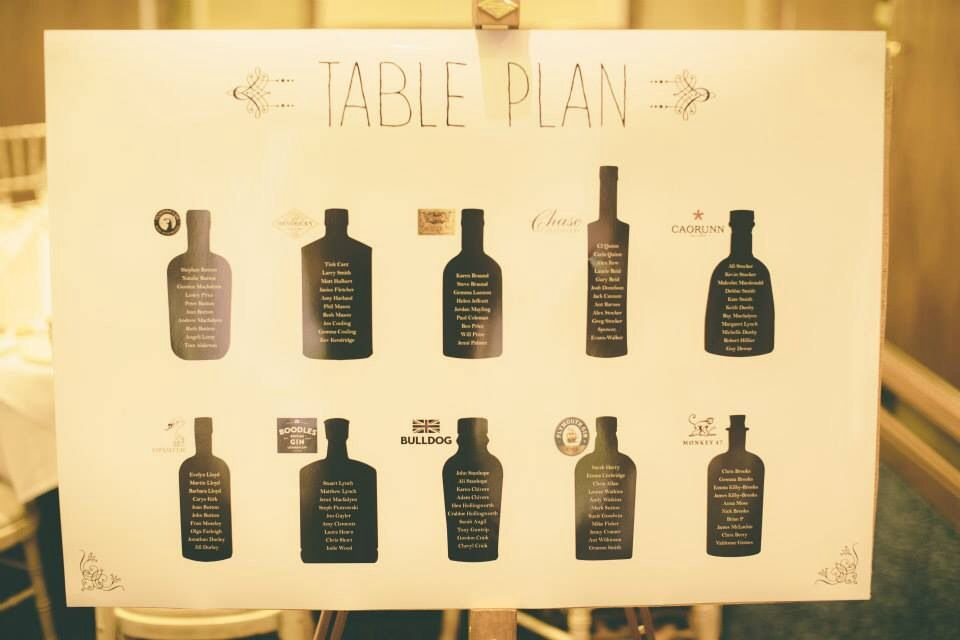 Tables were named after different gins, with the gin bottle acting as the centrepiece. We used silhouettes of gin bottles along with their logos to display our table plan.