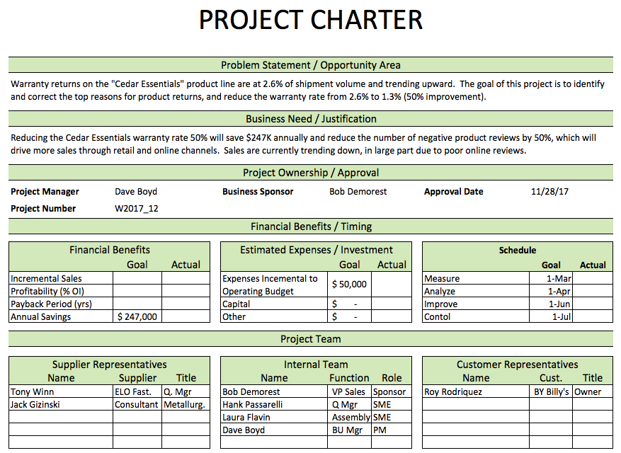 Dmaic Report Template 1 Templates Example Templates Example Project Charter Report Template Process Improvement