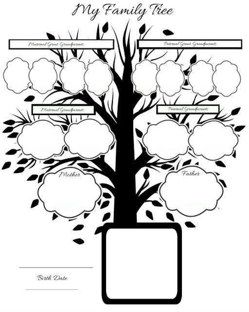 your child s family tree free printables pinterest family tree