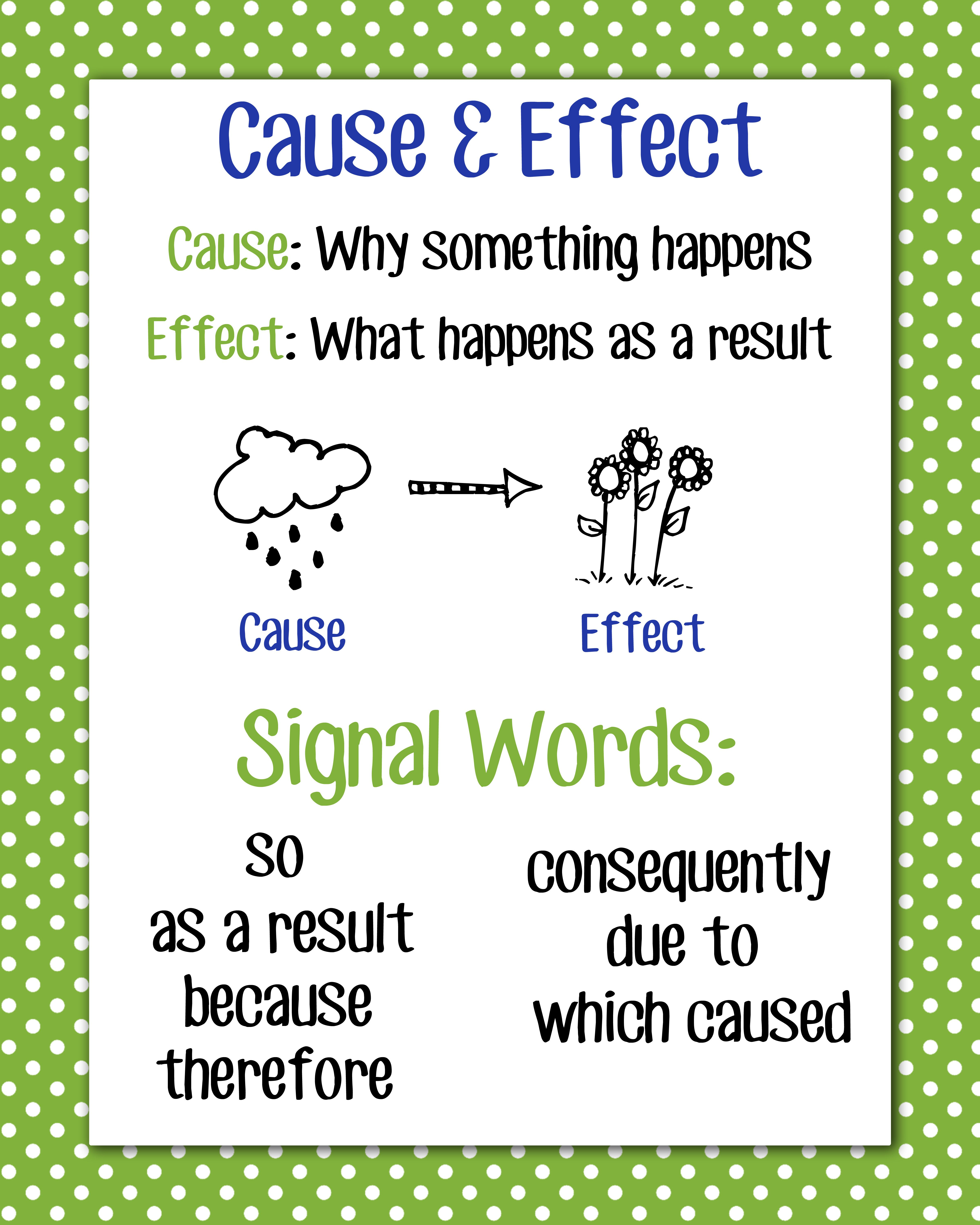 Cause Amp Effect Anchor Chart 16x20